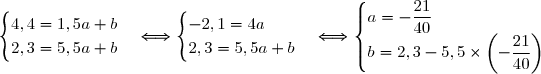 \begin{cases} 4,4=1,5a+b\\ 2,3=5,5a+b\end{cases}\Longleftrightarrow\begin{cases} -2,1=4a\\ 2,3=5,5a+b\end{cases}\Longleftrightarrow\begin{cases} a=-\dfrac{21}{40}\\ b=2,3-5,5\times\left(-\dfrac{21}{40}\right)\end{cases}
