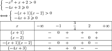 \left\lbrace \begin{array}{l} -x^2+x+2>0\ -4x+3 \geq 0\end{array}\right.\ \Longleftrightarrow \left\lbrace \begin{array}{l} -(x+1)(x-2) > 0\ -4x+3 \geq 0 \end{array}\right.\ \begin{array}{|c|ccccccccc|} \hline  x&-\infty& &-1& &\dfrac{3}{4}& &2& &+\infty \ \hline (x+1)& &-&0&+ & &+& & + &\ (x-2)& &-& &- & &-& 0& + &\ \hline  -(x+1)(x-2)& &-&0 &+ & &+& 0& - &\  \hline (-4x+3)& &+& &+ & 0&-& & - &\   \hline  \end{array}