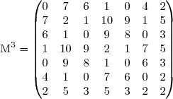\text{M}^3 = \begin{pmatrix} 0 & 7 & 6 & 1 & 0 & 4 & 2 \\ 7 & 2 & 1 & 10 & 9 & 1 & 5 \\ 6 & 1 & 0 & 9 & 8 & 0 & 3 \\ 1 & 10 & 9 & 2 & 1 & 7 & 5 \\ 0 & 9 & 8 & 1 & 0 & 6 & 3 \\ 4 & 1 & 0 & 7 & 6 & 0 & 2 \\ 2 & 5 & 3 & 5 & 3 & 2 &	2\\ \end{pmatrix}