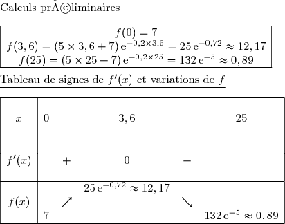 \underline{\text{Calculs préliminaires }}\\\begin{array}{|c|}\hline f(0)=7\f(3,6)=(5\times3,6+7)\,\text{e}^{-0,2\times3,6}=25\,\text{e}^{-0,72}\approx12,17\f(25)=(5\times25+7)\,\text{e}^{-0,2\times25}=132\,\text{e}^{-5}\approx0,89\ \hline \end{array}\\\underline{\text{Tableau de signes de }f'(x)\text{ et variations de }f}\\\ \ \ \ \begin{array}{|c|ccccc|}\hline &&&&&\ x&0&&3,6&&25\&&&&&\\hline&&&&&\ f'(x)&&+&0&-&\&&&&&\\hline &&&25\,\text{e}^{-0,72}\approx12,17&& \ f(x)&&\nearrow&&\searrow& \ &7&&&&132\,\text{e}^{-5}\approx0,89 \ \hline \end{array}