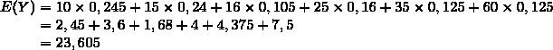 E(Y)=10\times0,245+15\times0,24+16\times0,105+25\times0,16+35\times0,125+60\times0,125\\\phantom{E(Y)}=2,45+3,6+1,68+4+4,375+7,5\\\phantom{E(Y)}=23,605