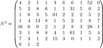 N^3 = \begin{pmatrix} 4 &2 &1 &1 &3 &6 &6 &1 &5 2 &0 &5 &2 &8 &6 &1 &1 &3 1 &5 &0 &2 &1 &0 &3 &5 &0 1 &2 &2 &2 &5 &2 &1 &4 &1 3 &8 &1 &5 &2 &1 &8 &7 &1 6 &6 &0 &2 &1 &2 &8 &3 &2 6 &1 &3 &1 &8 &8 &4 &1 &6 1 &1 &5 &4 &7 &3 &1 &2 &1 5 &3 &0 &1 &1 &2 &6 &1 &2 \end{pmatrix}