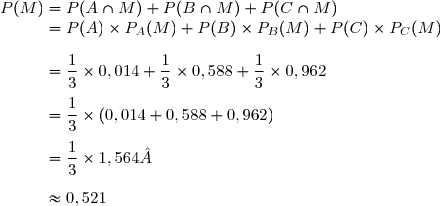 P(M)=P(A\cap M)+P(B\cap M)+P(C\cap M) \\\phantom{P(M)}=P(A)\times P_A(M)+P(B)\times P_B(M)+P(C)\times P_C(M) \\\\\phantom{P(M)}=\dfrac{1}{3}\times0,014+\dfrac{1}{3}\times0,588+\dfrac{1}{3}\times0,962 \\\\\phantom{P(M)}=\dfrac{1}{3}\times(0,014+0,588+0,962) \\\\\phantom{P(M)}=\dfrac{1}{3}\times1,564   \\\\\phantom{P(M)}\approx0,521